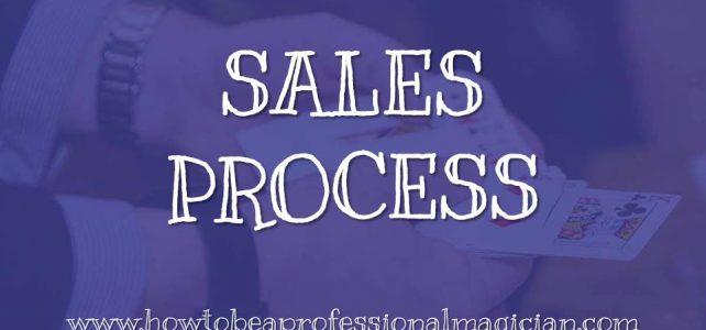 HTBAPM Sales Process